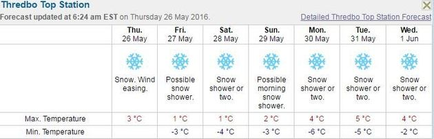 Weather Forecast Says Seven Straight Days of Snow For Aussie