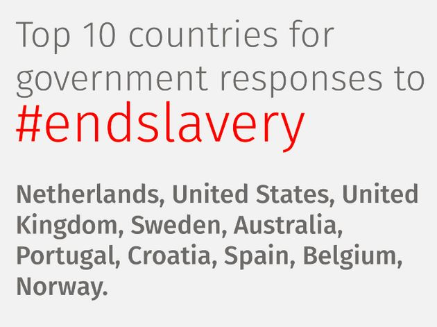 There is an estimated 4,300 enslaved people living in