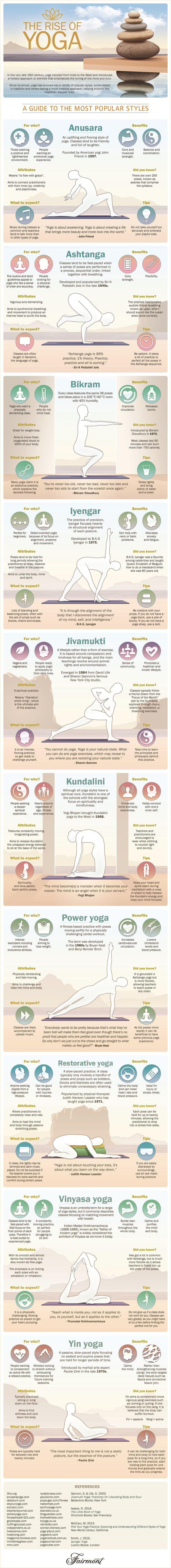 Yoga Styles: How Each Type