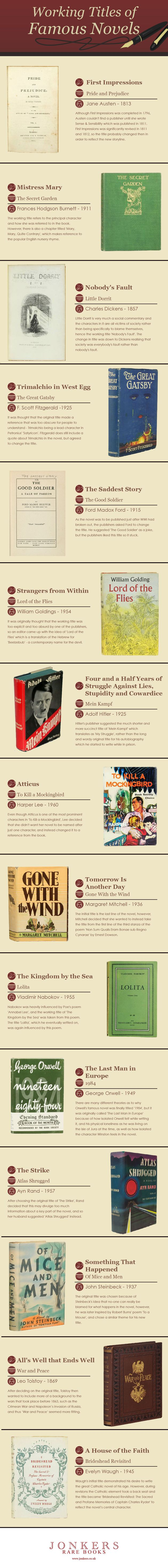These Famous Books Nearly Had Very Different