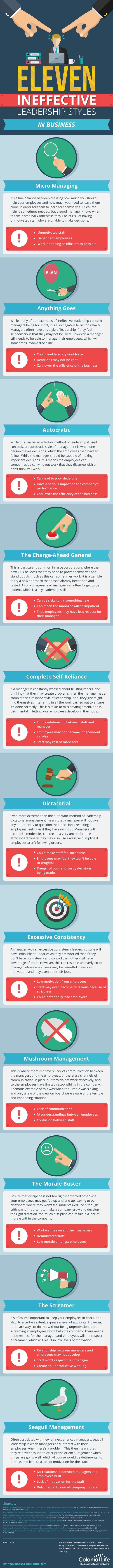 Why Micro-Managing Your Staff Is A Bad Way To Be A