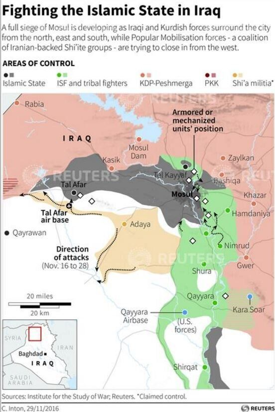 A map indicating control areas of Mosul by faction