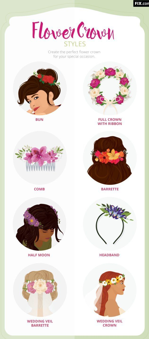 How To Make A Flower Crown A Step By Step Guide Huffpost Australia Style