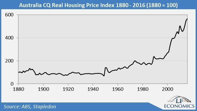 Society Is Screwing Over Young People On Housing While Telling Them It's Their