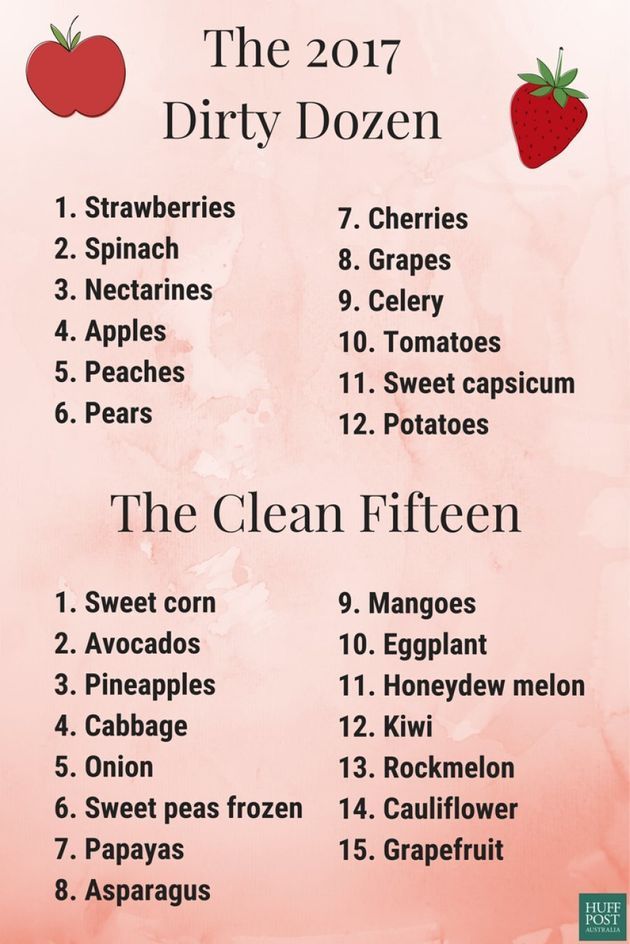 The 'Dirty Dozen' And 'Clean 15' Fruits And Veggies You Need To