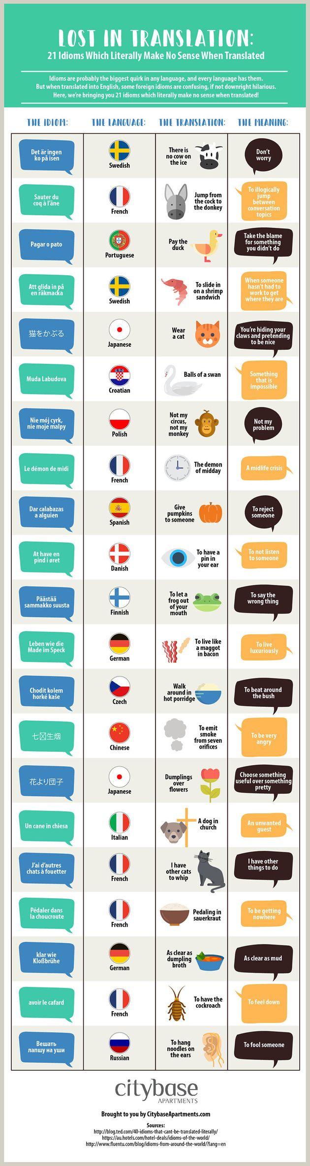 Hilarious Foreign Sayings Which Make Zero Sense When