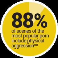 Children's Online Access To Porn Is Now A Public Health