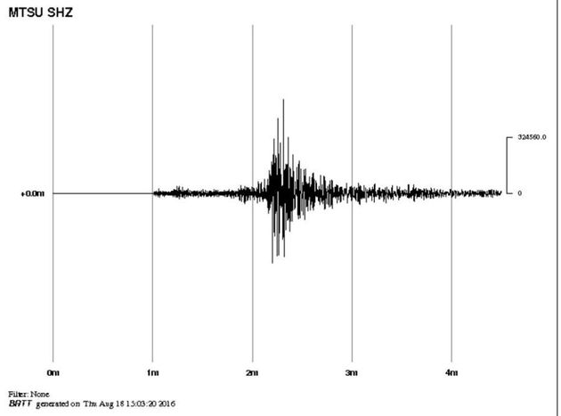 A seismograph from Mount Surprise shows the
