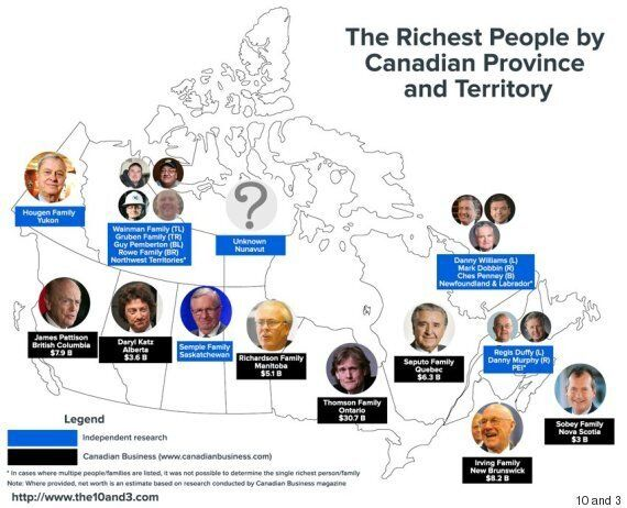 The Richest People In Each Province And