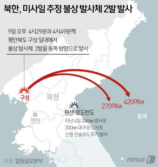 북한 매체가 발사체 발사에 대한 한국의 반응을
