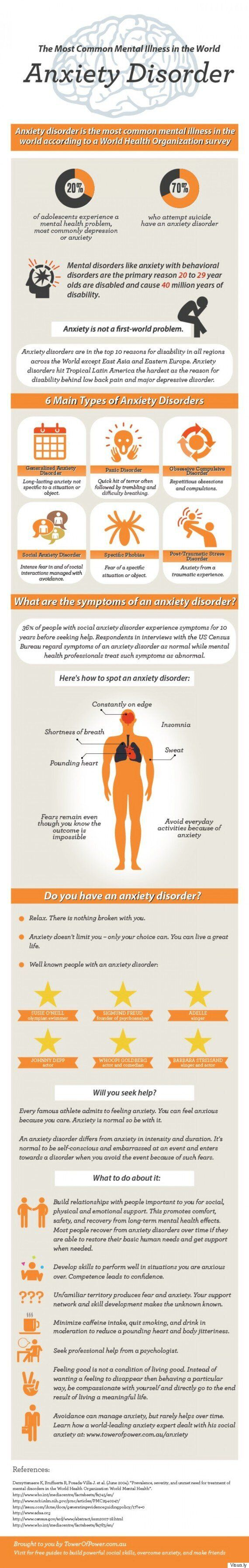 Anxiety Disorder Symptoms And Other Things You Need To