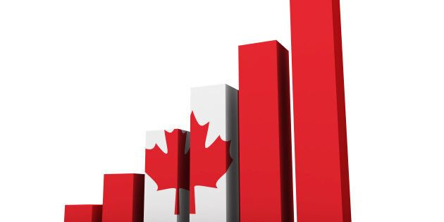 Here's How Canada's Economy Has Performed Over The Past 150