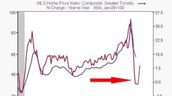 Toronto Real Estate's 'Scariest Chart Ever' Is Looking