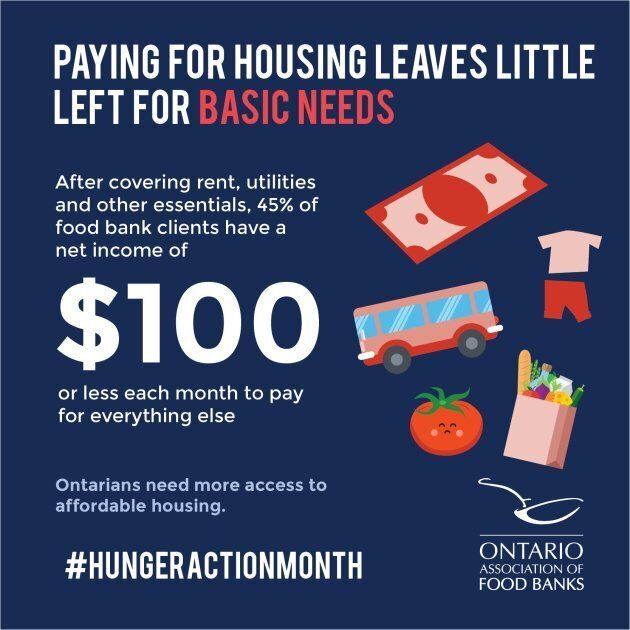 A Housing Benefit Would Reduce The Need For Food