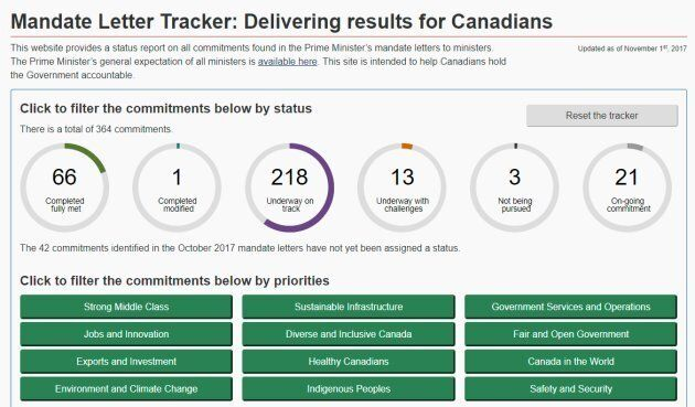 A new government website tracks the progress of Liberal ministers on their mandate