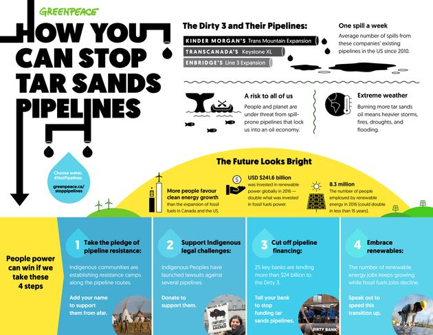 How To Stop A Pipeline In 4