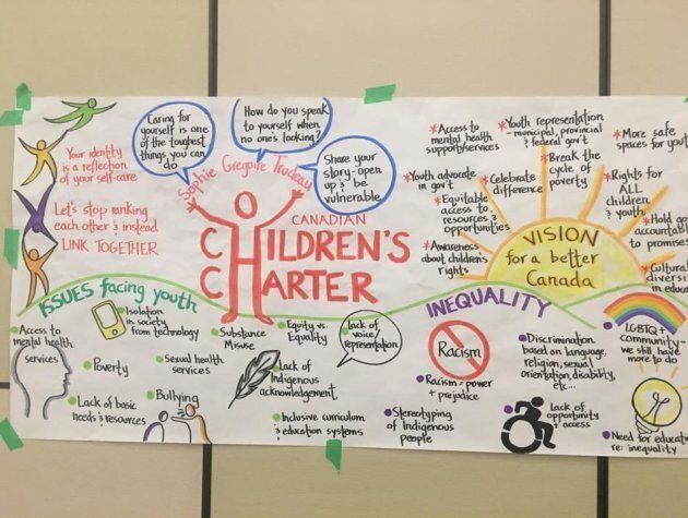 The Children's Charter taking shape at the National Summit in