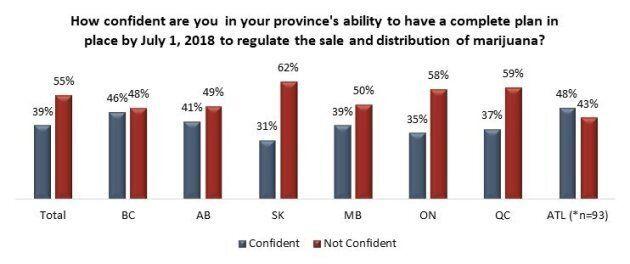 Canada Marijuana Legalization: Canadians Split On Government's Pot Deadline, Poll