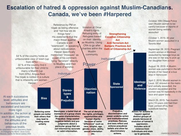 Little Has Changed For Muslims Since The Quebec Mosque