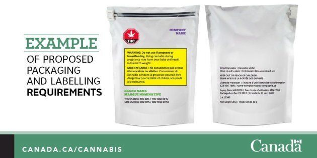 The federal government announced proposed marijuana packaging will include a bright red stop sign containing a pot leaf and the letters THC.