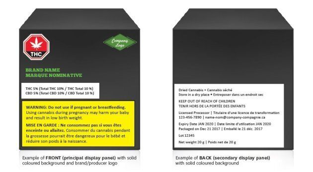 Eyesore Marijuana Packaging Isn't Healthy For Canadians Or