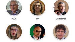 ENCUESTA: ¿A quién votarás en las