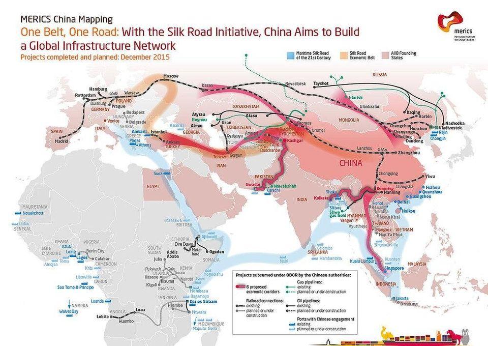 Οι πολιτικές και οικονομικές όψεις της διείσδυσης της Κίνας στην