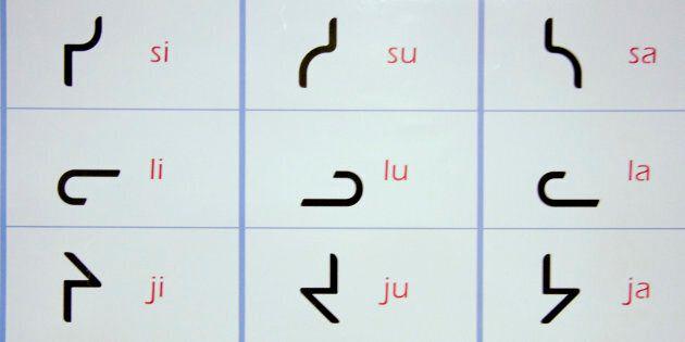 Inuit Inuktitut