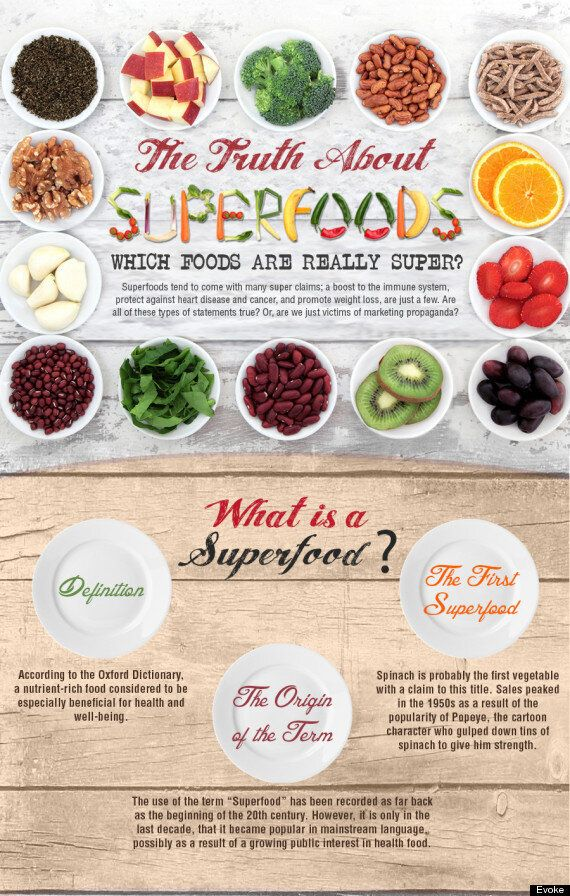 What Are Superfoods? 6 New Ones That Have People