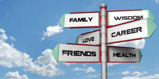 life values signpost with...