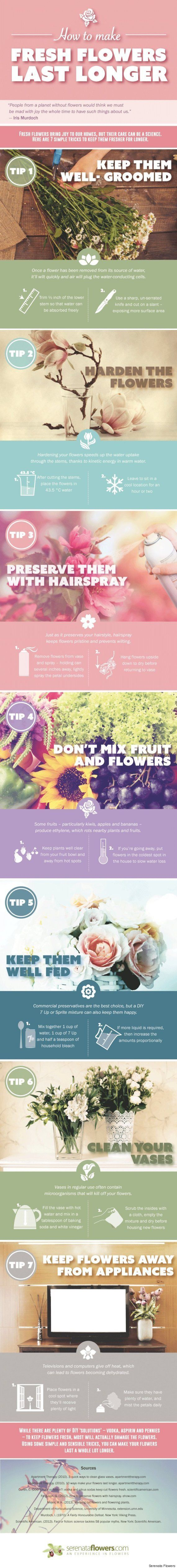 7 Tips To Make Fresh Flowers Last