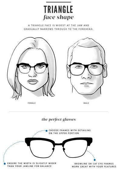 How To Choose Glasses For Your Face