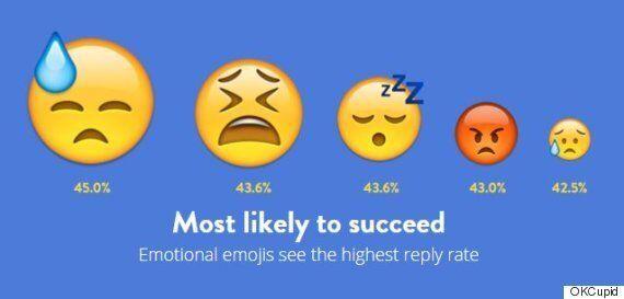 Emoji Dating Site.)