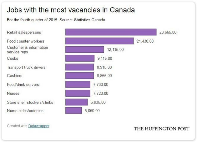 Canada Suffering Nurse Shortage, Though Other Countries Have It Worse: