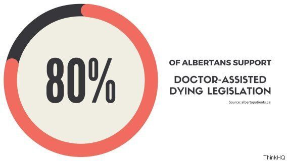 Assisted-Dying Survey Finds Majority Of Albertans Support