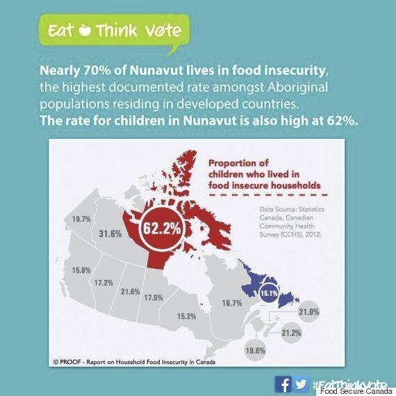 Canadian Dollar's Slide Means Higher Fruit, Vegetable Prices