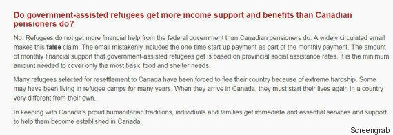 Do Government-Assisted Refugees Receive More Money For Food Than Canadians On