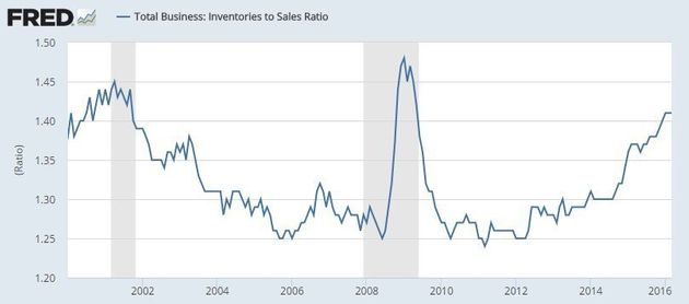 1 Big Sign North America Has A Recession