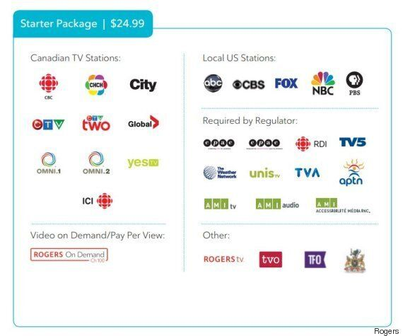 CRTC Says Cable Companies Not Offering Fair $25 Basic TV Deals Risk Licence