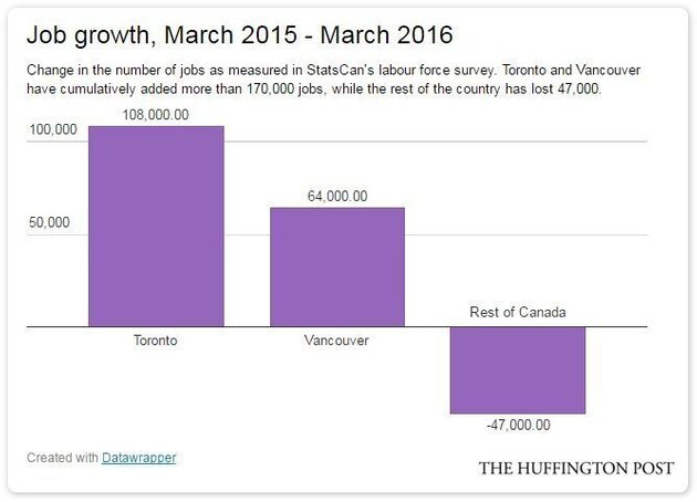 Canada's House Price Growth Accelerates, Prompts 'Affordability Disaster'