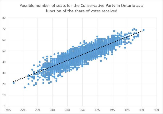 Where Canada's Election Polls Can't Afford To Be Wrong