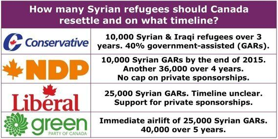 Here Are 2 Ways Canada Can Help Syrian