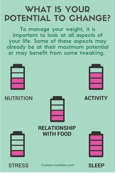 5 Lifestyle Factors That Determine Your Weight Loss