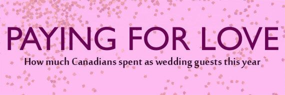 How Much Canadians Spent As Weddings Guests This