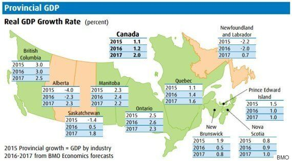 B.C. To Lead Canadian Economic Growth In 2017, Says BMO. But TD Says Alberta