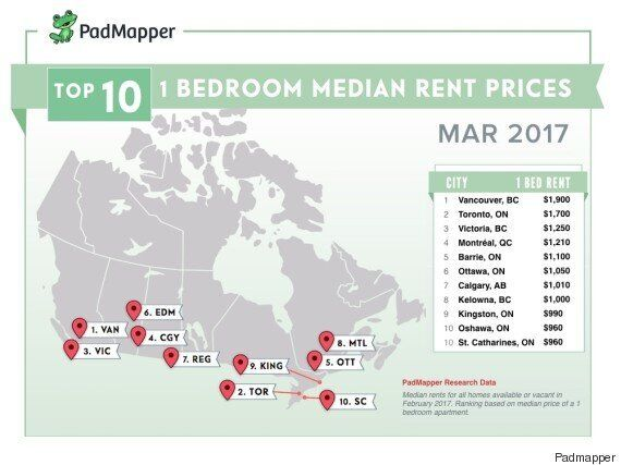 Where Rents Are Rising And Falling In