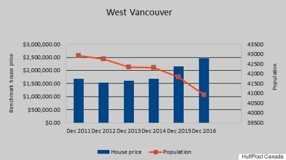 12 Charts About Canadian Housing That Will Make You Go