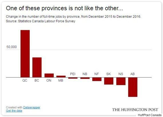 Looking For A Full-Time Job? One Place In Canada Beats Them