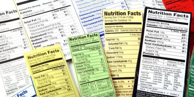 Nutritional facts on what you are