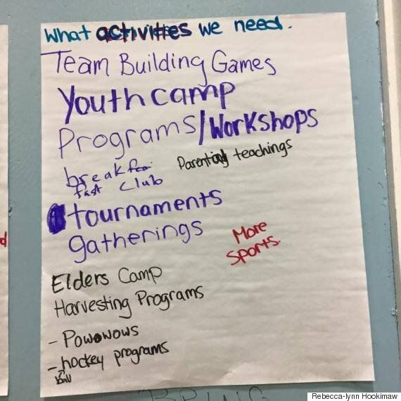 Attawapiskat Crisis: Teens Reveal What Their Community